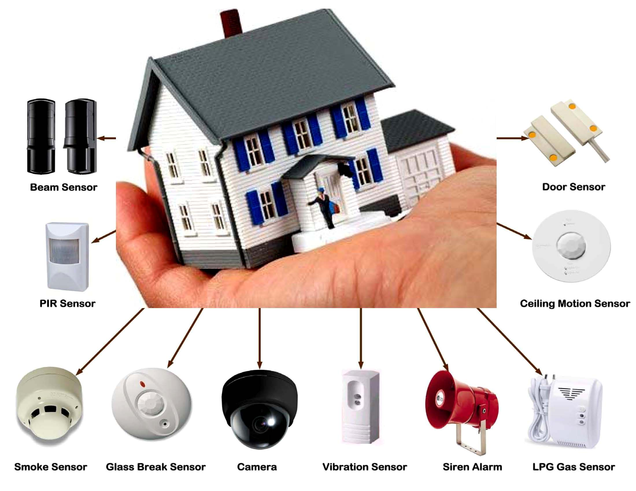 Security System : Home Alarm, CCTV, Door Access, Auto Gate ...